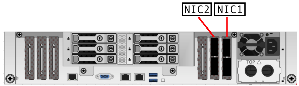 HPE288T-2NIC-apollo-gen9-NIC-Guide-cropped-nonumbering.png
