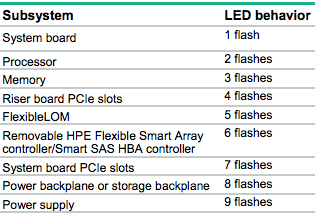 hpe_power_led_guide.png