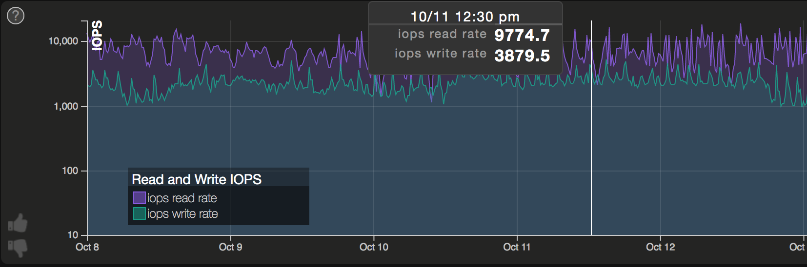 trends_read_write_iops.png
