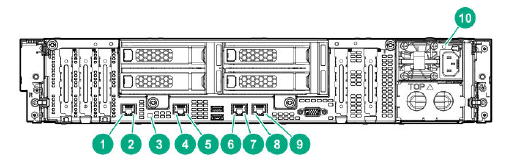 HPE_gen10_LEDs_rear.png