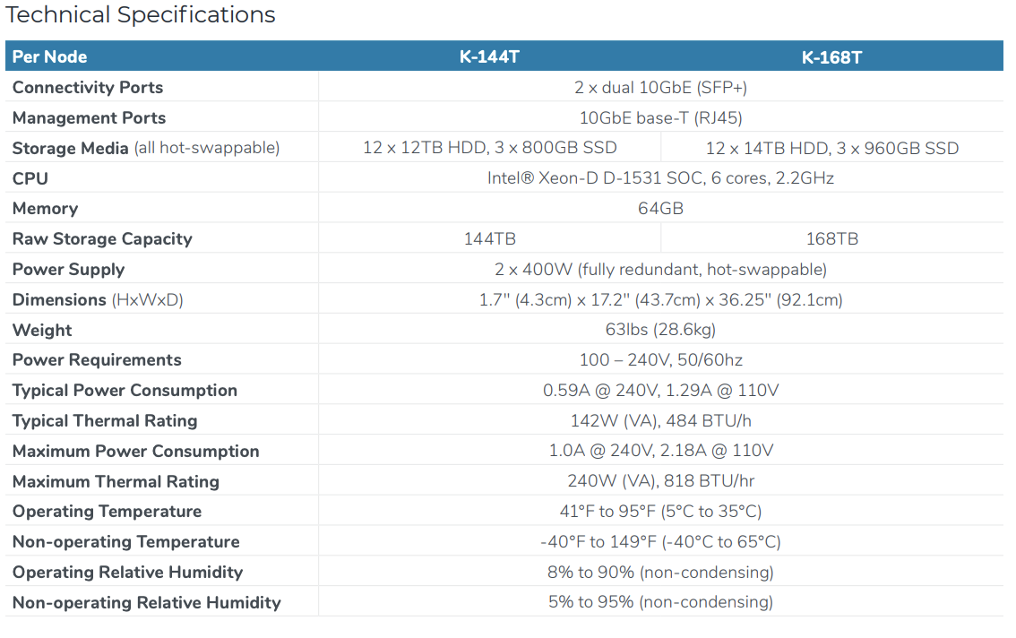 QK_Series_Tech_Specs.png